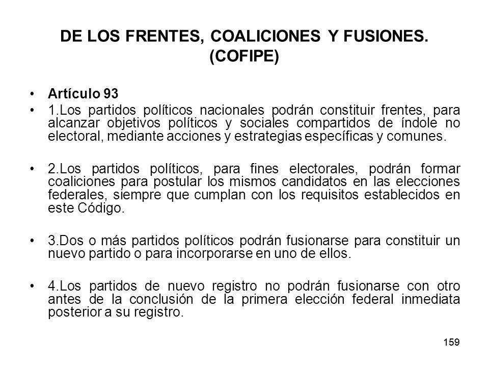 DE LOS FRENTES, COALICIONES Y FUSIONES. (COFIPE)