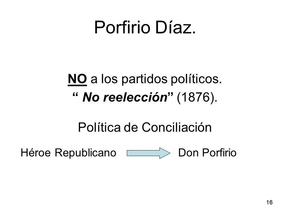 Porfirio Díaz. NO a los partidos políticos. No reelección (1876).