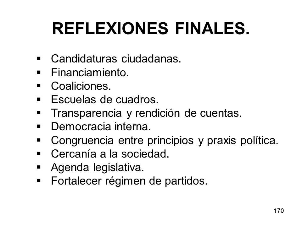 REFLEXIONES FINALES. Candidaturas ciudadanas. Financiamiento.