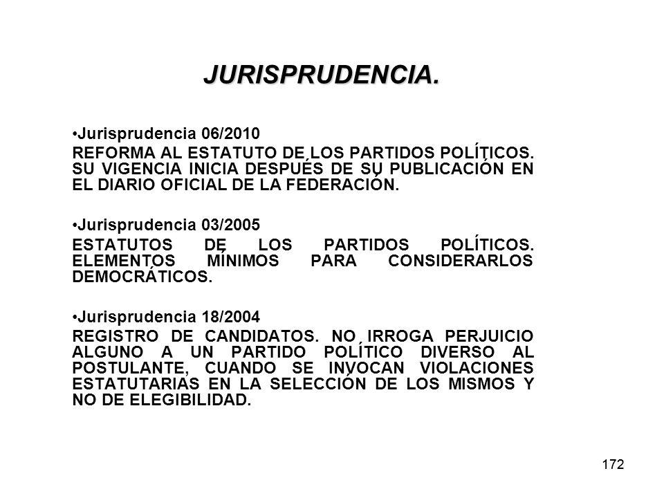 JURISPRUDENCIA. Jurisprudencia 06/2010