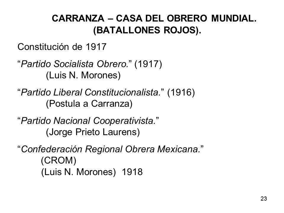 CARRANZA – CASA DEL OBRERO MUNDIAL. (BATALLONES ROJOS).