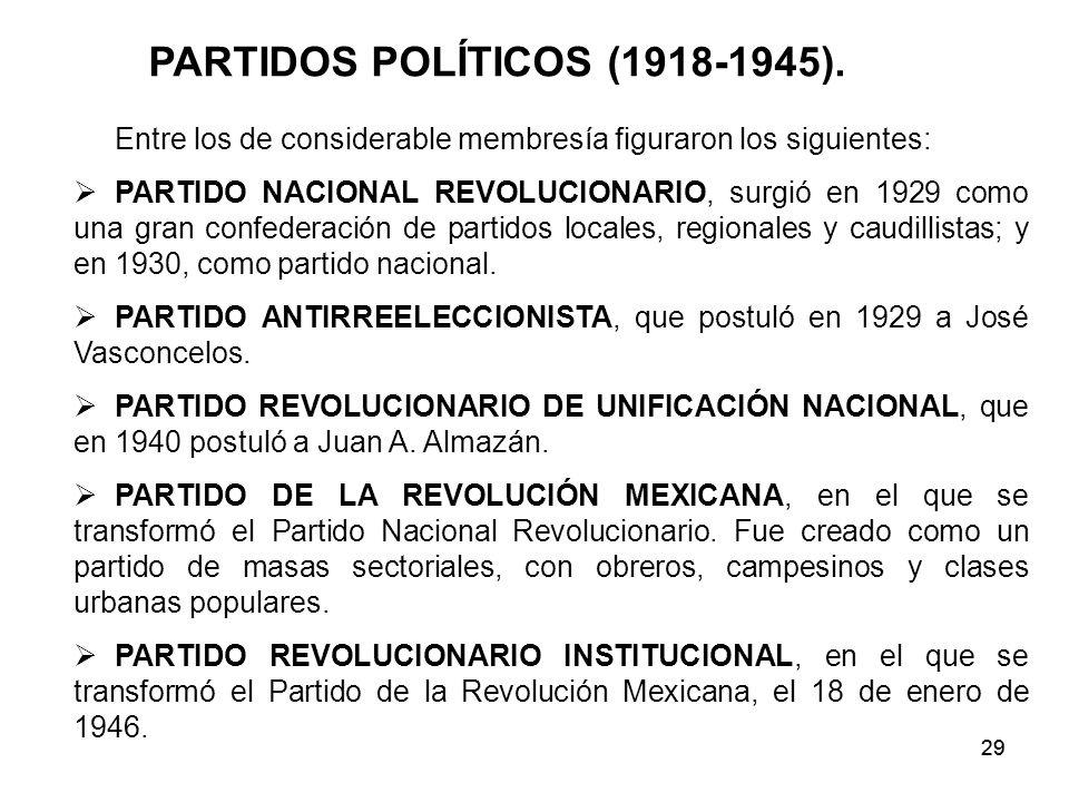 PARTIDOS POLÍTICOS (1918-1945).
