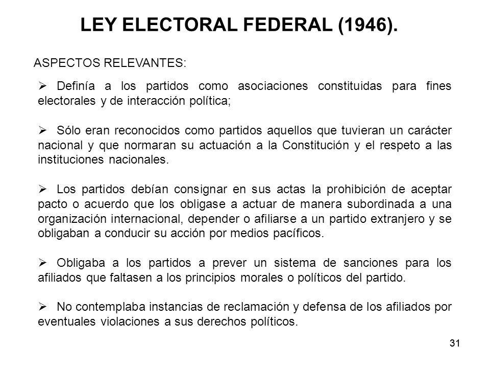 LEY ELECTORAL FEDERAL (1946).