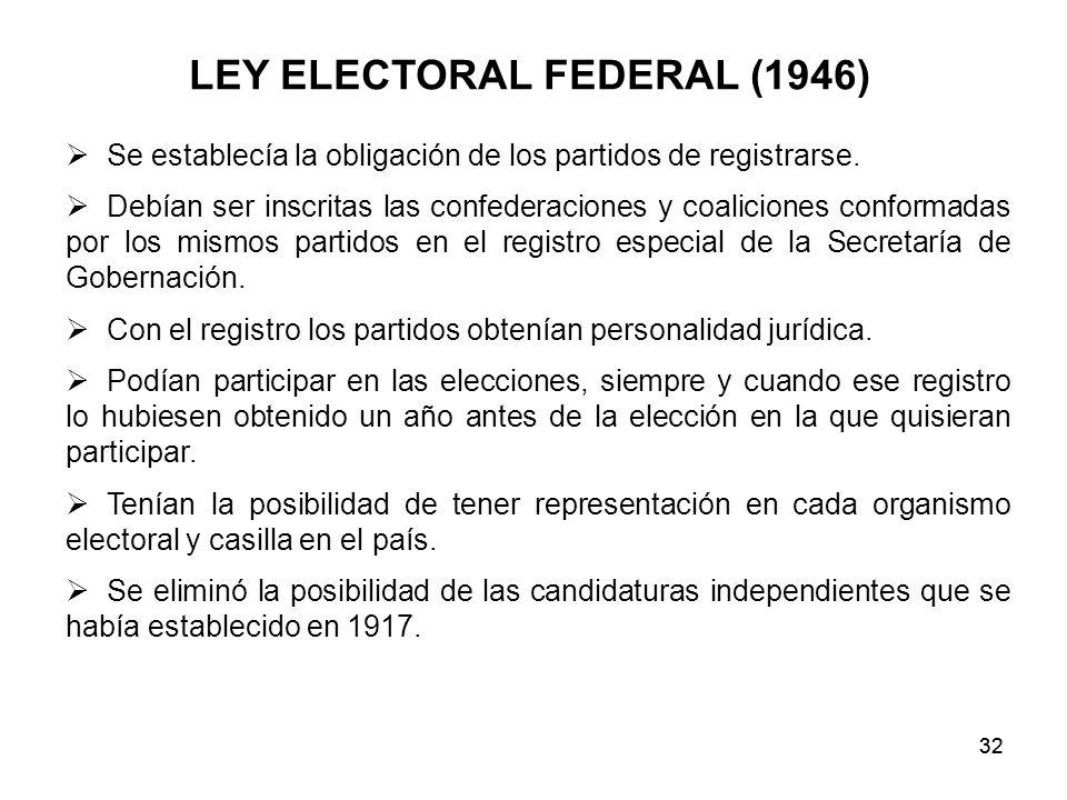 LEY ELECTORAL FEDERAL (1946)