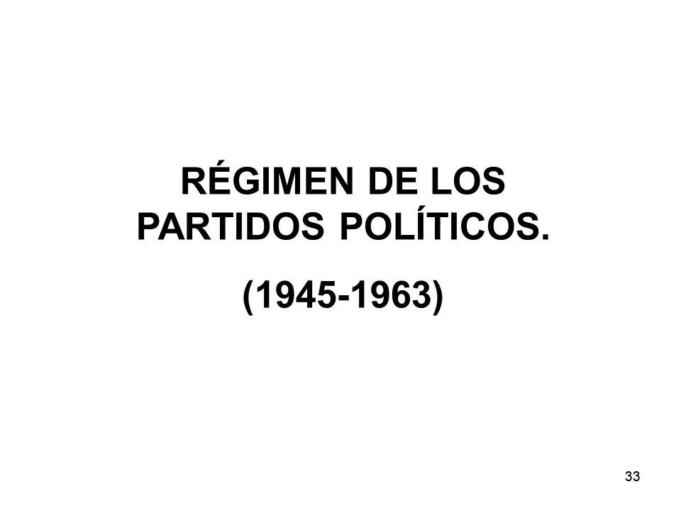 RÉGIMEN DE LOS PARTIDOS POLÍTICOS.