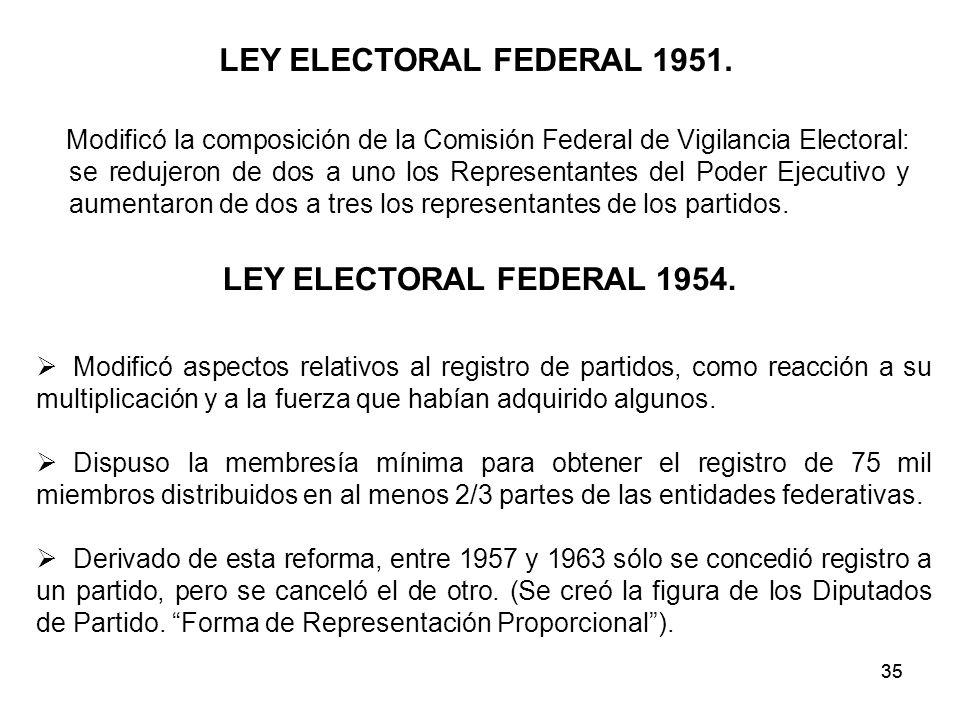 LEY ELECTORAL FEDERAL 1951. LEY ELECTORAL FEDERAL 1954.