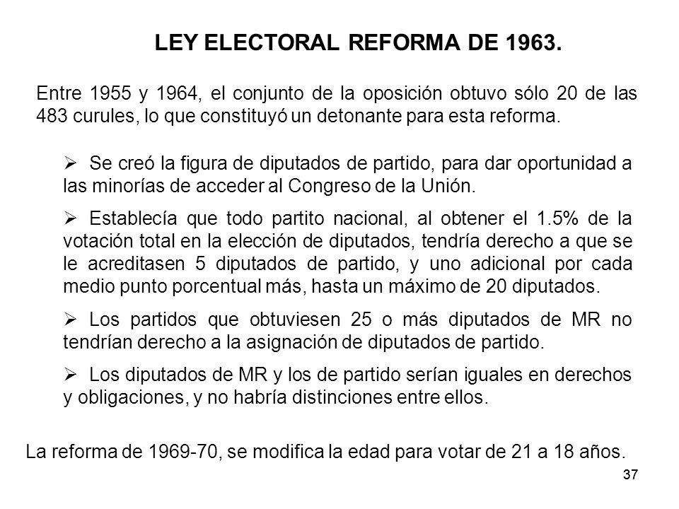 LEY ELECTORAL REFORMA DE 1963.