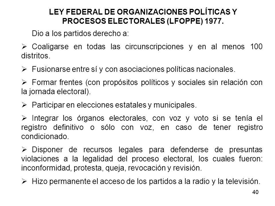 LEY FEDERAL DE ORGANIZACIONES POLÍTICAS Y
