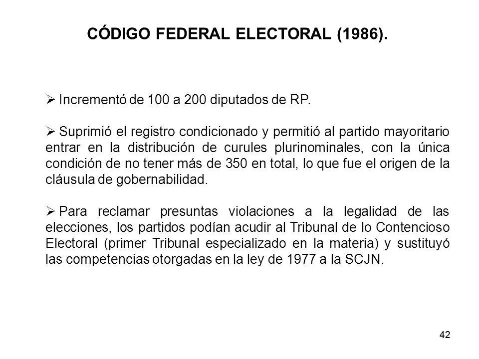 CÓDIGO FEDERAL ELECTORAL (1986).