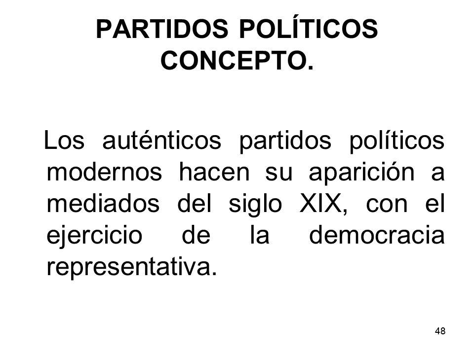PARTIDOS POLÍTICOS CONCEPTO.