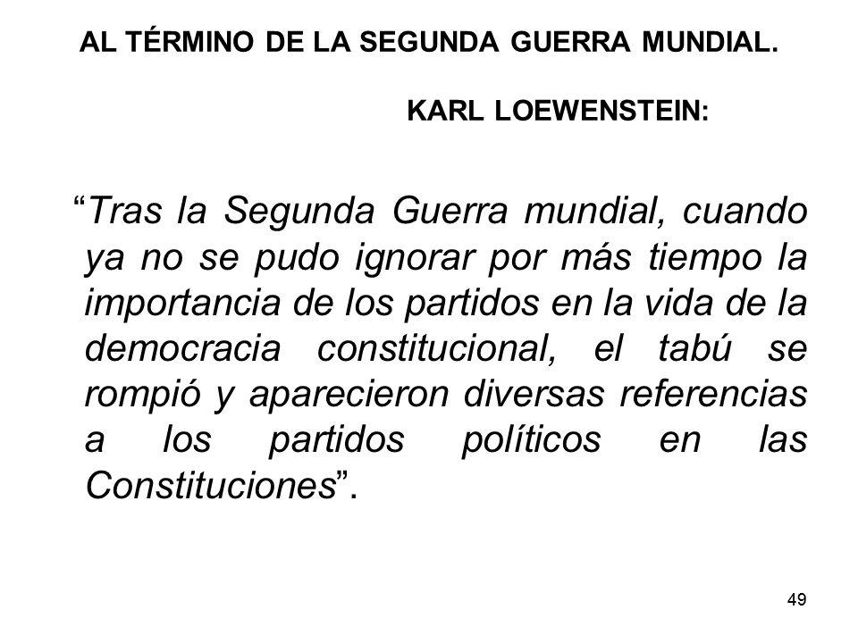 AL TÉRMINO DE LA SEGUNDA GUERRA MUNDIAL. KARL LOEWENSTEIN: