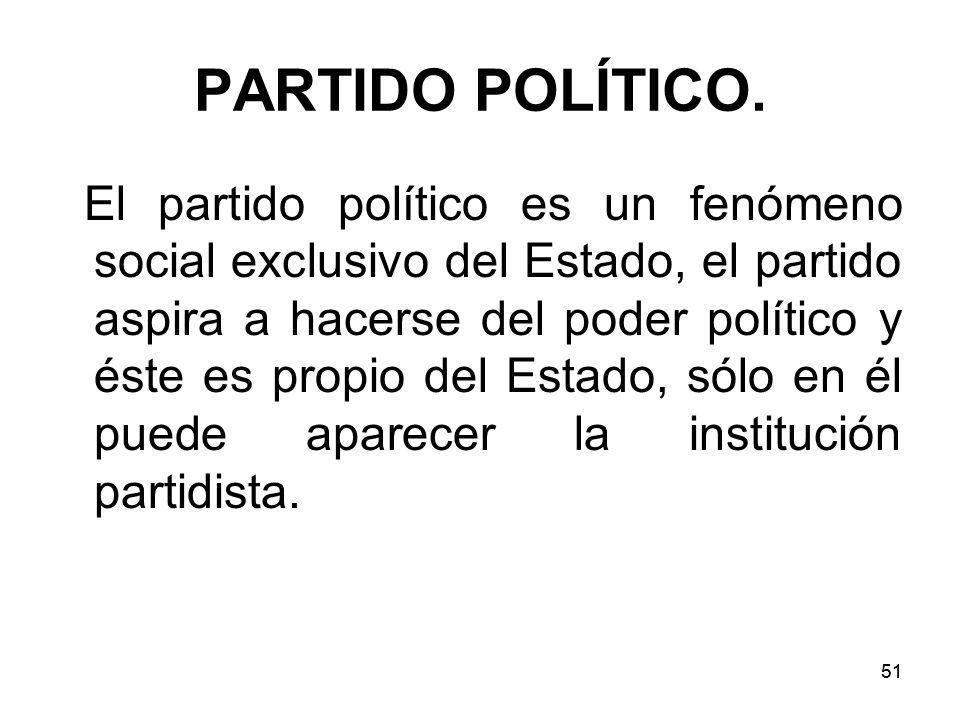 PARTIDO POLÍTICO.