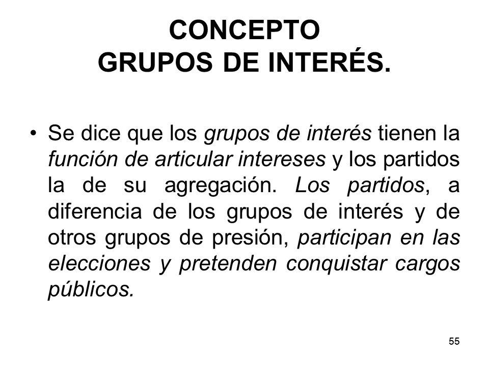 CONCEPTO GRUPOS DE INTERÉS.