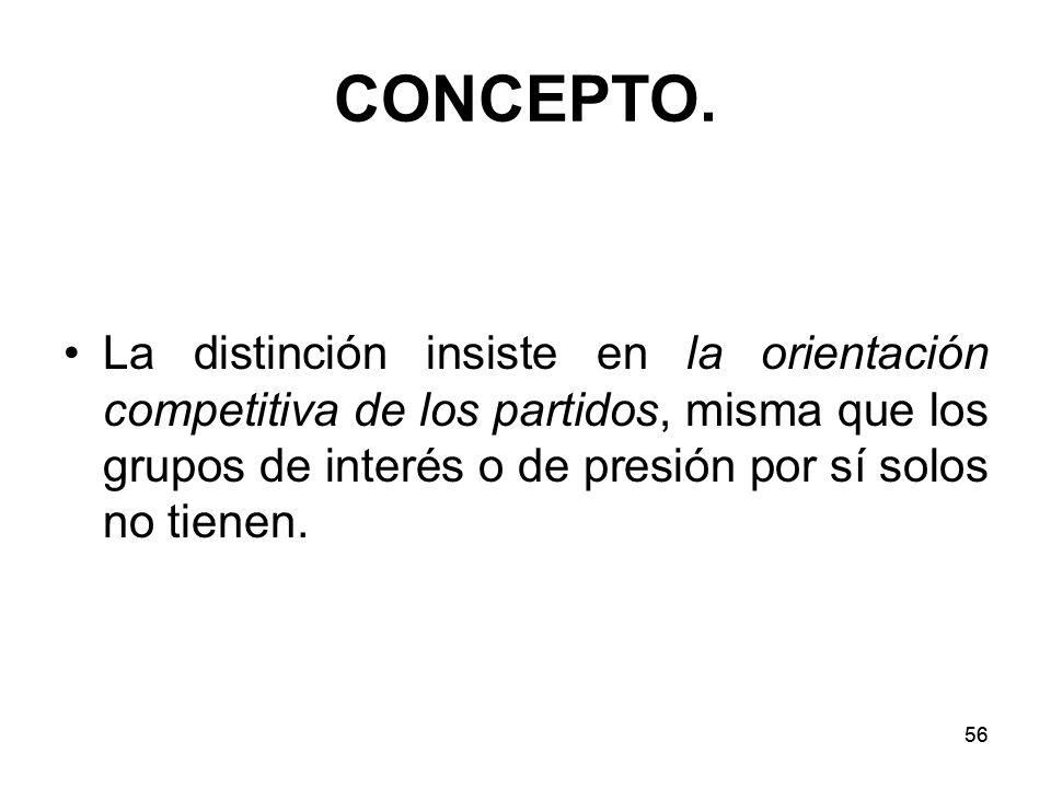 CONCEPTO. La distinción insiste en la orientación competitiva de los partidos, misma que los grupos de interés o de presión por sí solos no tienen.