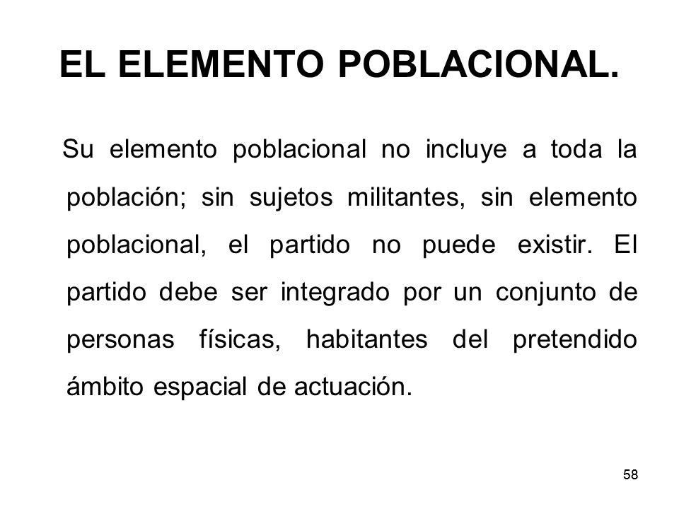 EL ELEMENTO POBLACIONAL.