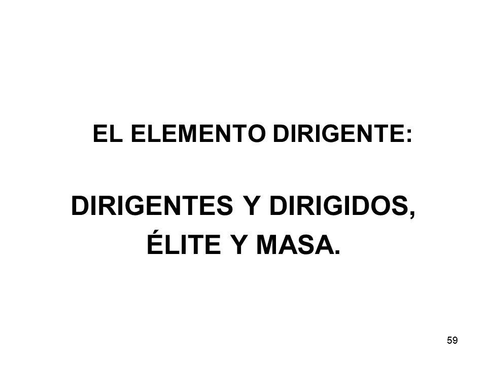 DIRIGENTES Y DIRIGIDOS,