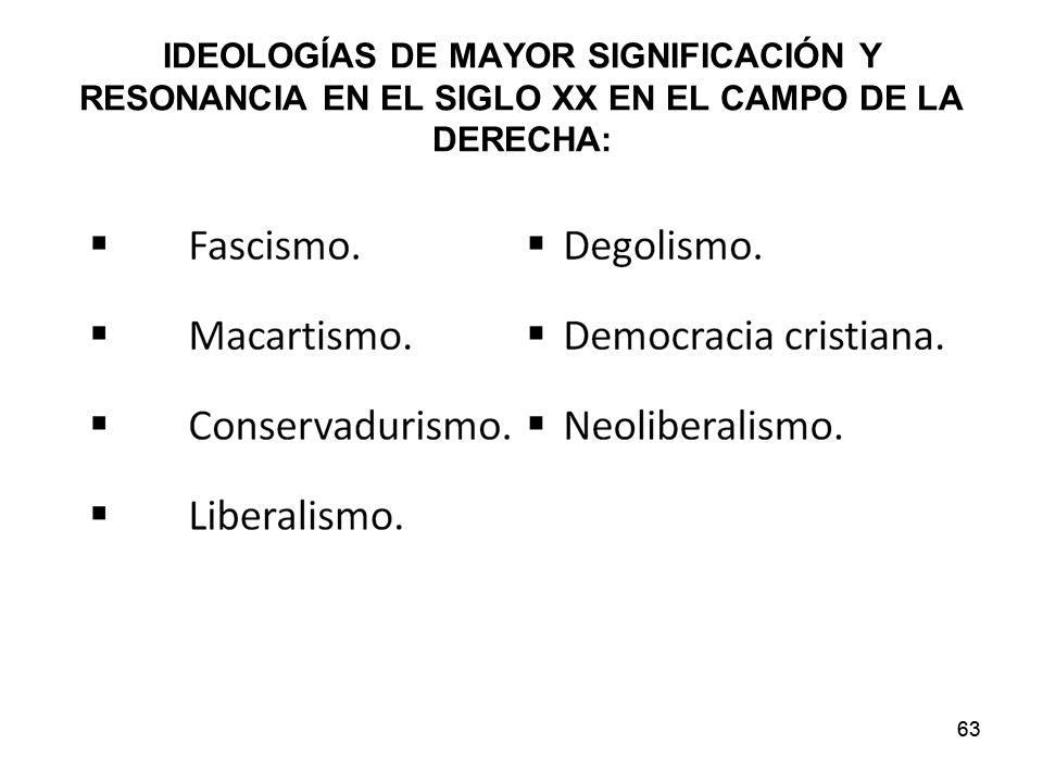 IDEOLOGÍAS DE MAYOR SIGNIFICACIÓN Y RESONANCIA EN EL SIGLO XX EN EL CAMPO DE LA DERECHA: