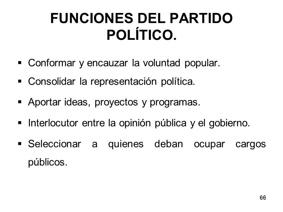 FUNCIONES DEL PARTIDO POLÍTICO.