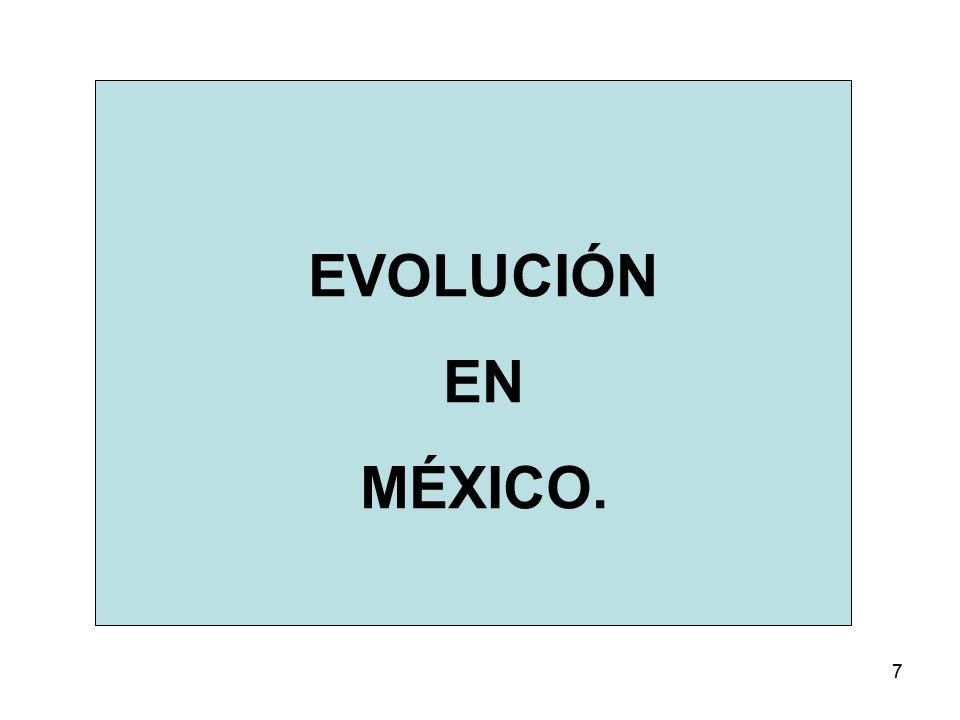 EVOLUCIÓN EN MÉXICO. 7