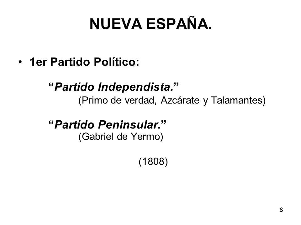 NUEVA ESPAÑA. 1er Partido Político: Partido Independista.