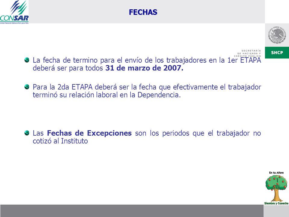 FECHAS La fecha de termino para el envío de los trabajadores en la 1er ETAPA deberá ser para todos 31 de marzo de 2007.