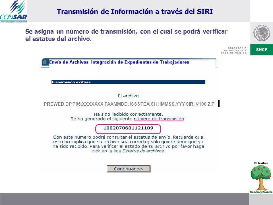 Transmisión de Información a través del SIRI