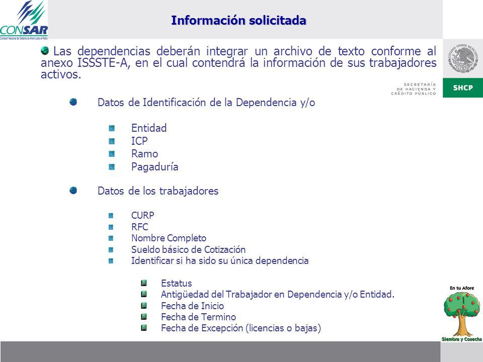 Información solicitada