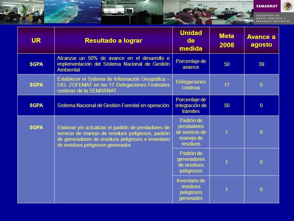 UR Resultado a lograr Unidad de medida Meta 2008 Avance a agosto