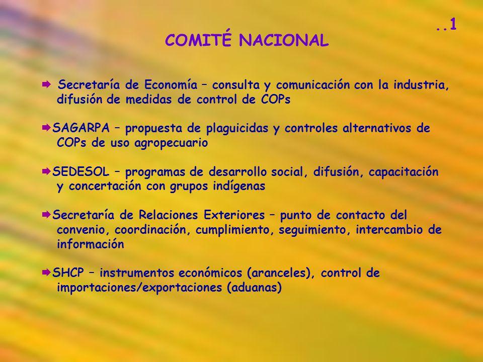 ..1 COMITÉ NACIONAL. Secretaría de Economía – consulta y comunicación con la industria, difusión de medidas de control de COPs.