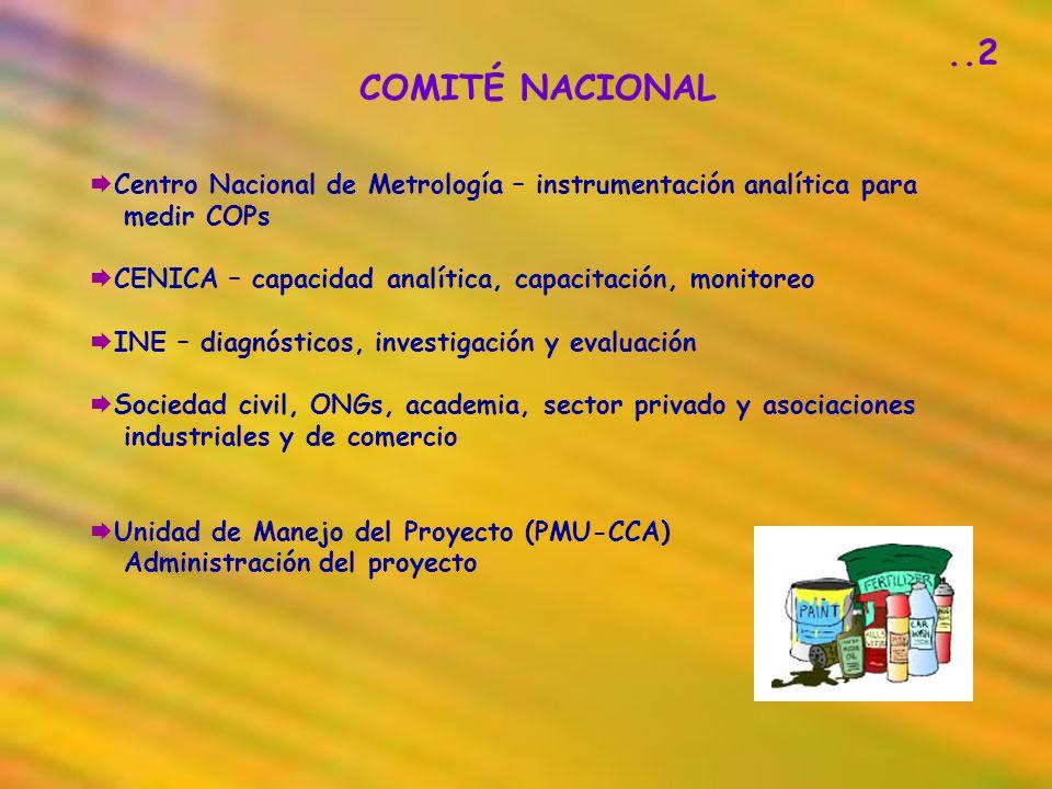 ..2 COMITÉ NACIONAL. Centro Nacional de Metrología – instrumentación analítica para. medir COPs.