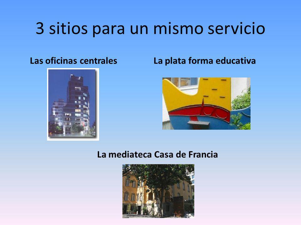 3 sitios para un mismo servicio