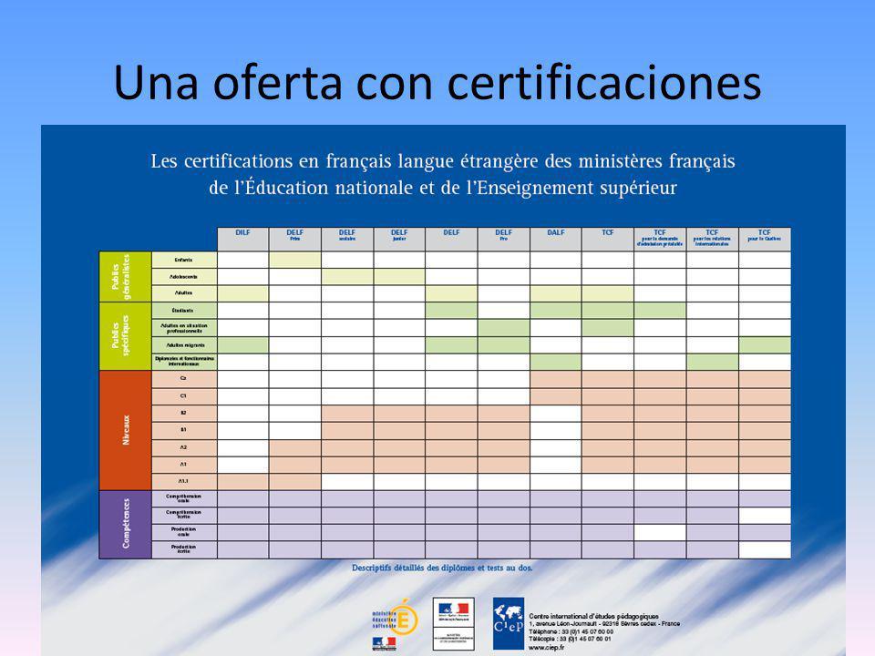 Una oferta con certificaciones
