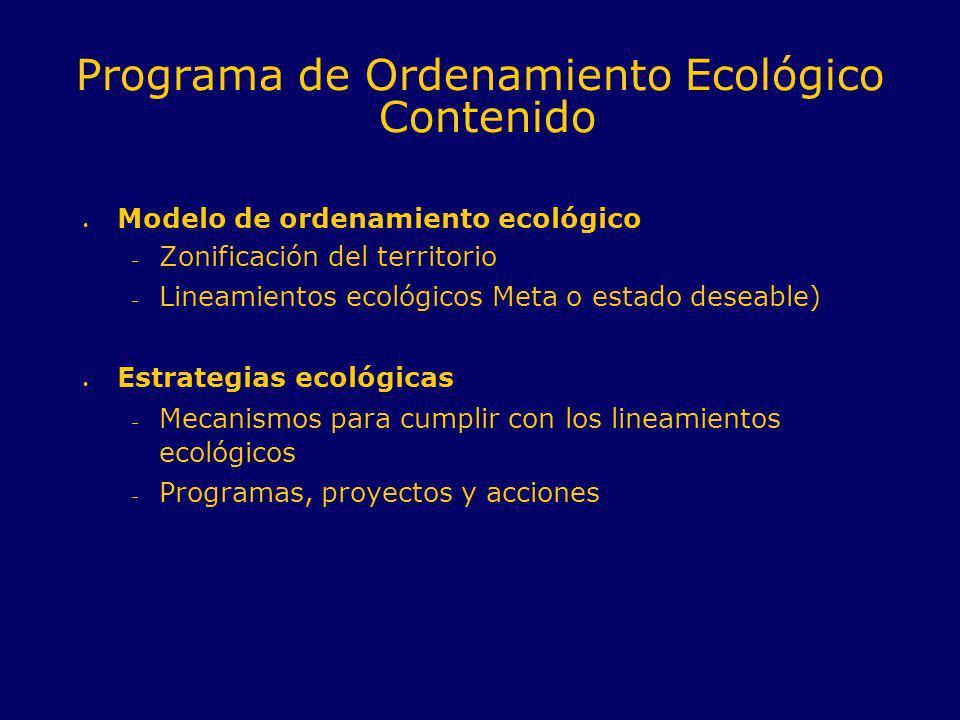 Programa de Ordenamiento Ecológico Contenido