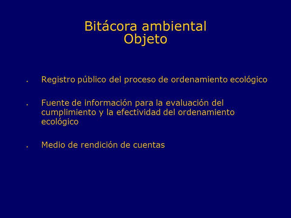 Bitácora ambiental Objeto