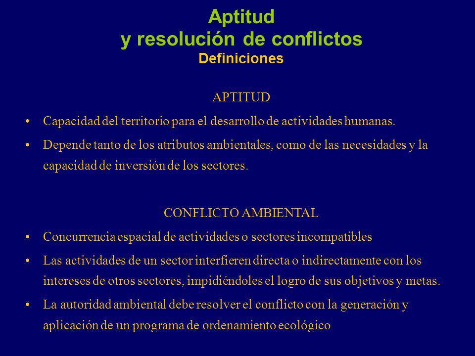 Aptitud y resolución de conflictos Definiciones