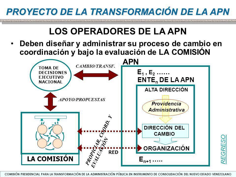 LOS OPERADORES DE LA APN Providencia Administrativa