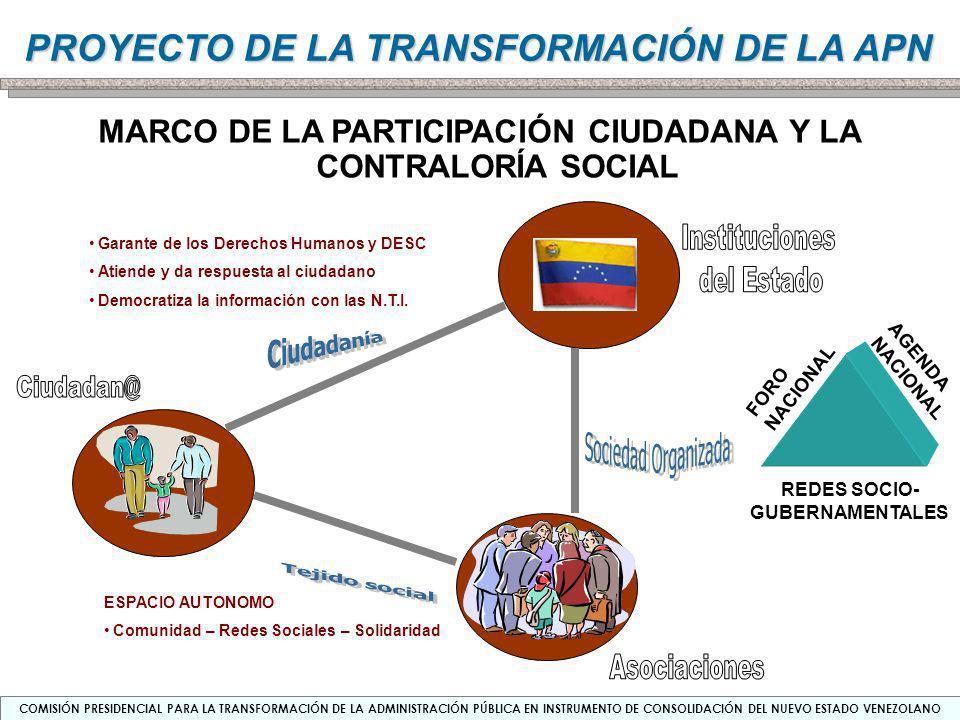 MARCO DE LA PARTICIPACIÓN CIUDADANA Y LA CONTRALORÍA SOCIAL