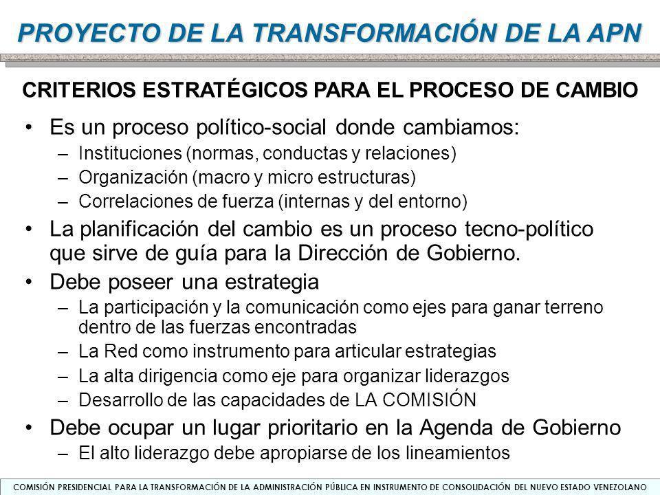 CRITERIOS ESTRATÉGICOS PARA EL PROCESO DE CAMBIO