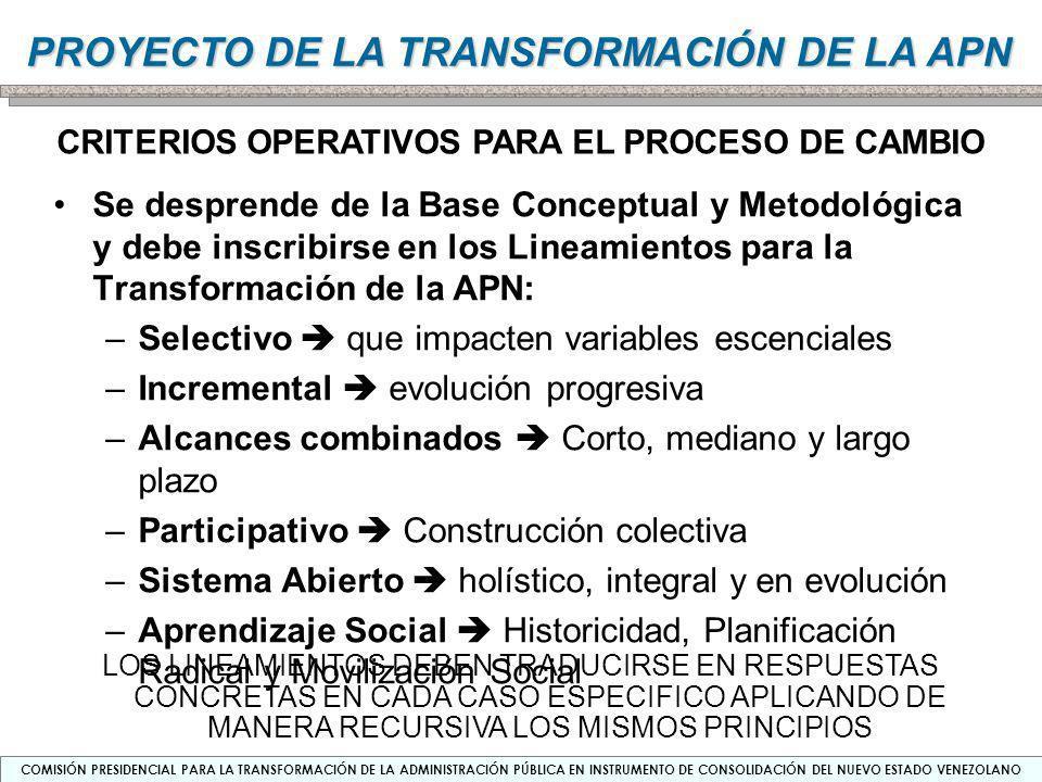 CRITERIOS OPERATIVOS PARA EL PROCESO DE CAMBIO