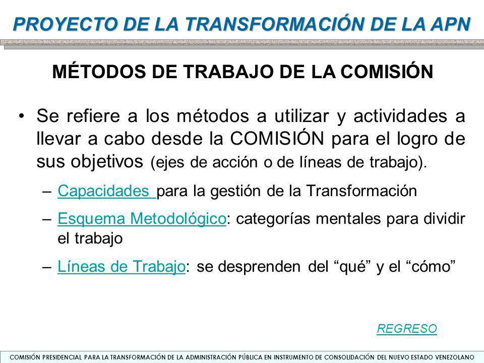 MÉTODOS DE TRABAJO DE LA COMISIÓN