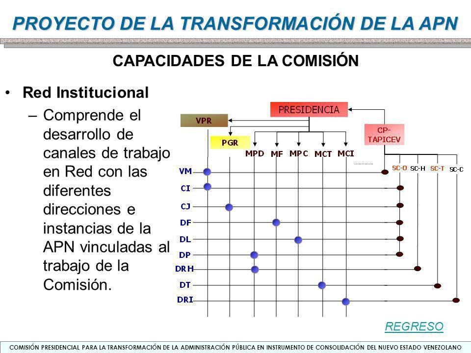 CAPACIDADES DE LA COMISIÓN