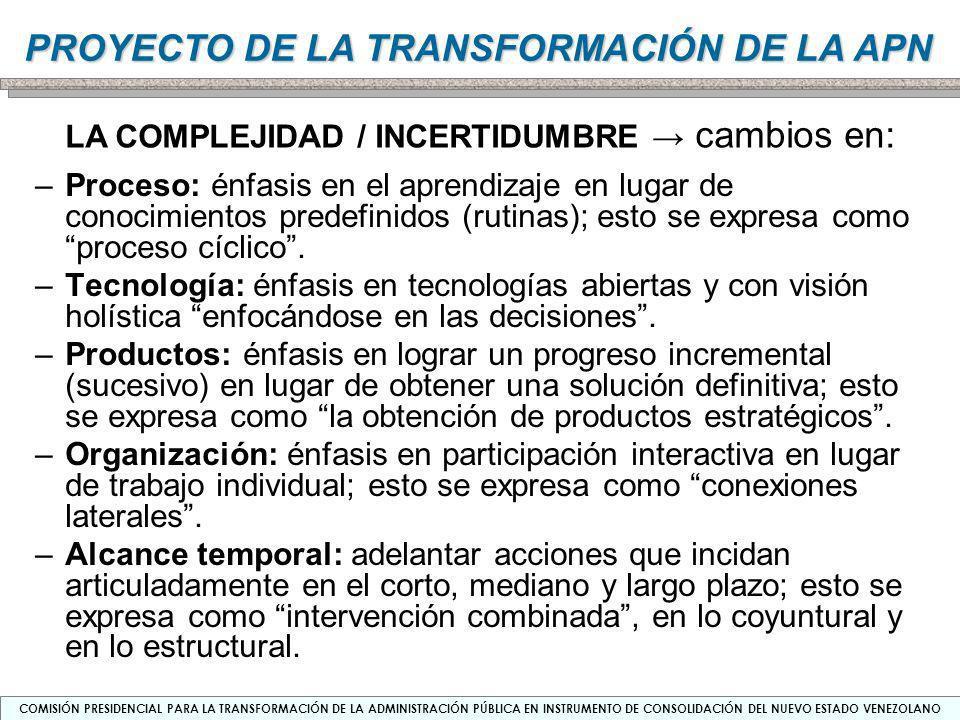LA COMPLEJIDAD / INCERTIDUMBRE → cambios en: