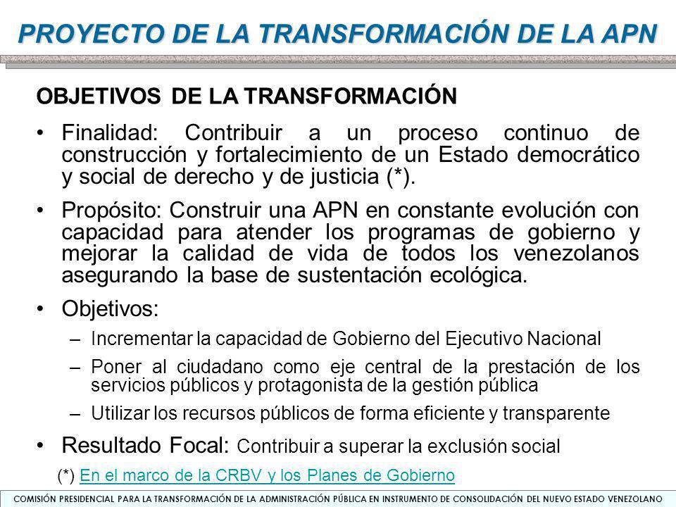 OBJETIVOS DE LA TRANSFORMACIÓN