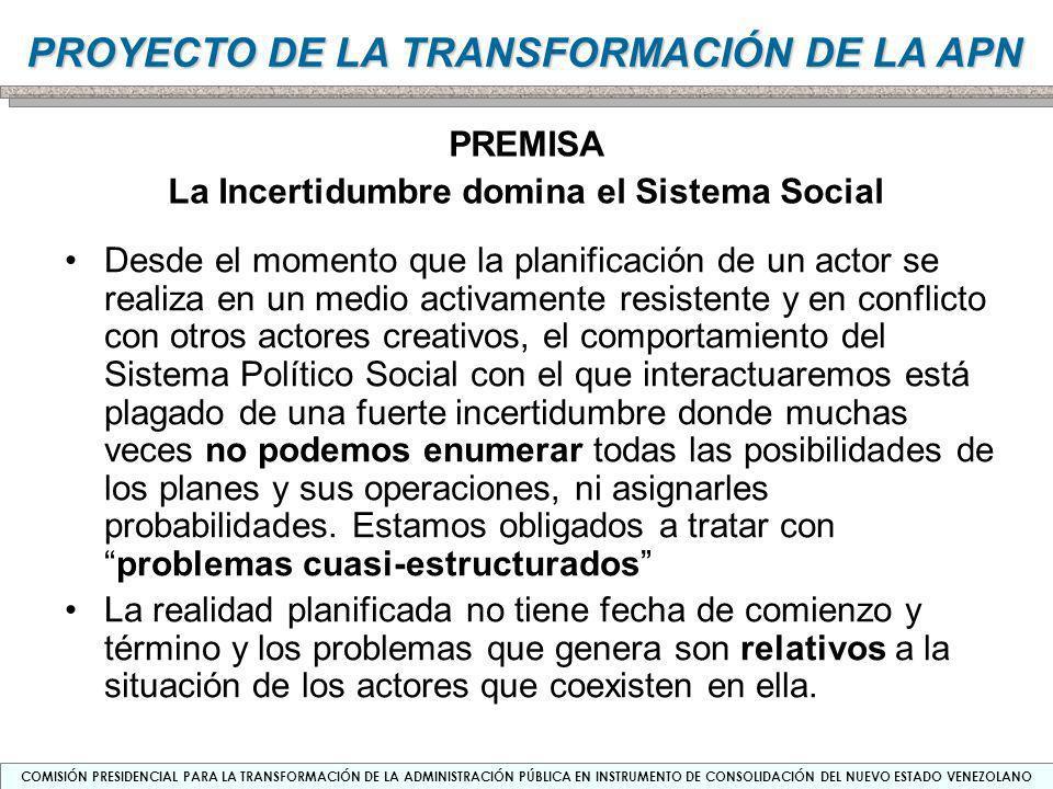La Incertidumbre domina el Sistema Social