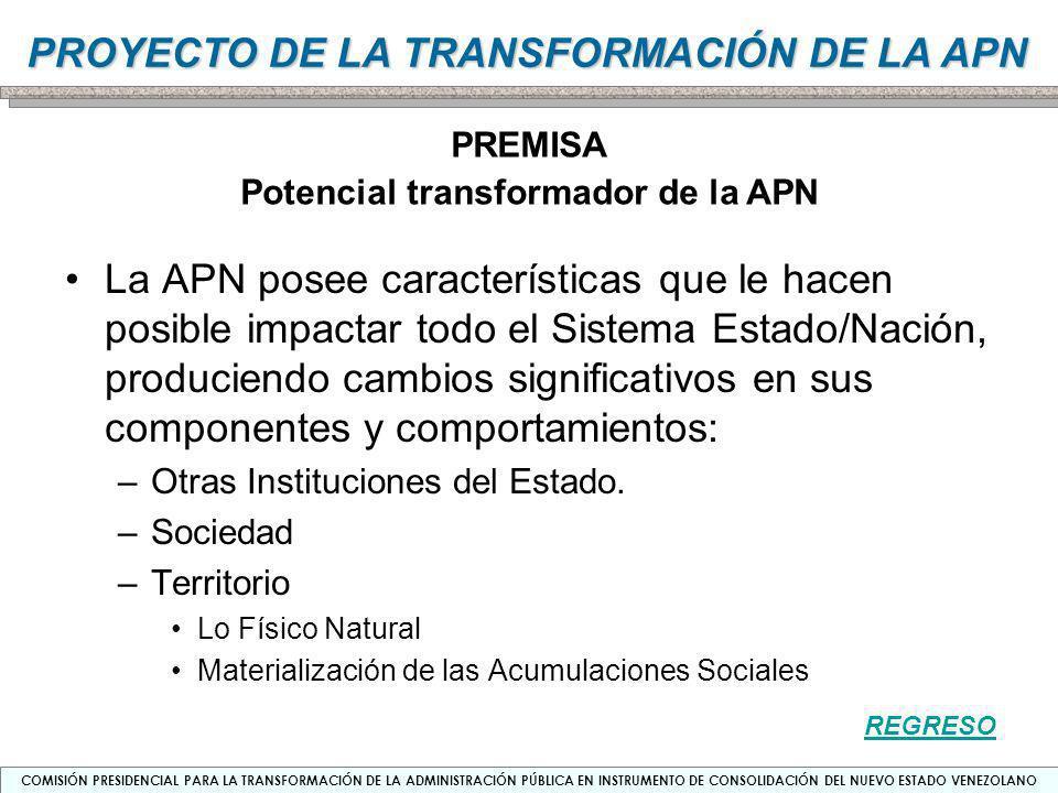 Potencial transformador de la APN