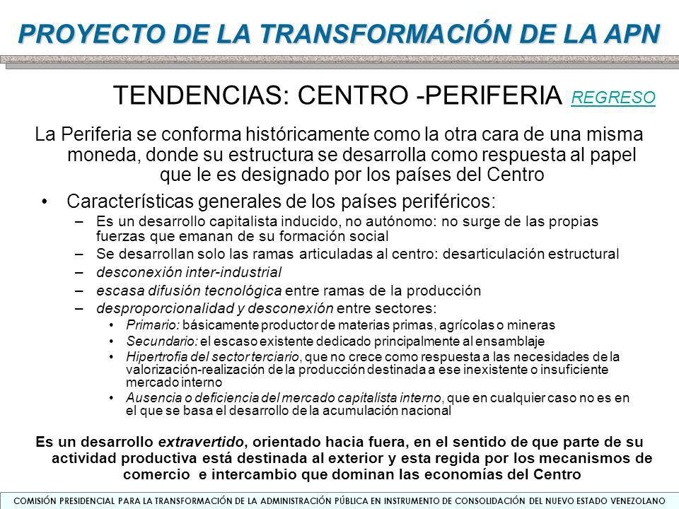 TENDENCIAS: CENTRO -PERIFERIA