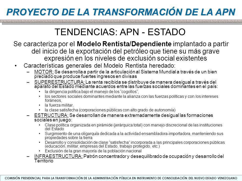 TENDENCIAS: APN - ESTADO