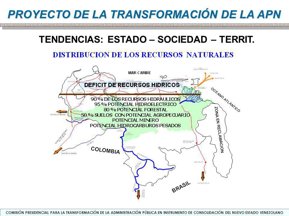 TENDENCIAS: ESTADO – SOCIEDAD – TERRIT.