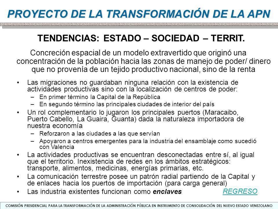 TENDENCIAS: ESTADO – SOCIEDAD – TERRIT.