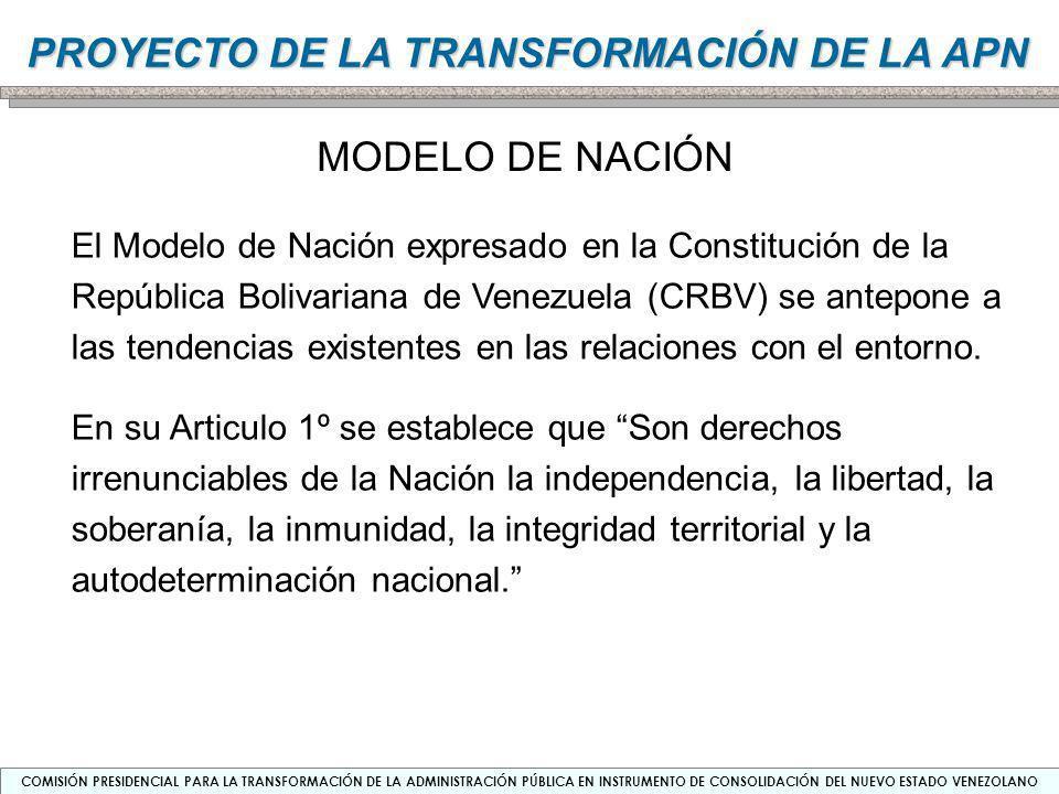 MODELO DE NACIÓN